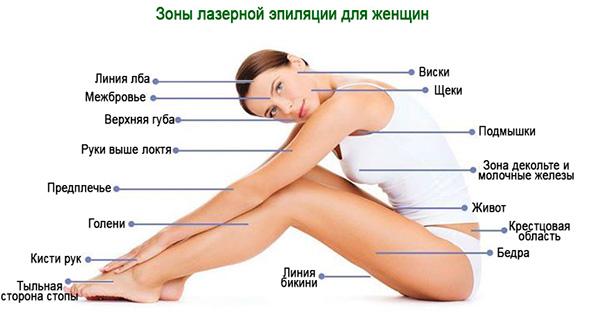 zony-epilyatsii-dlya-jenshchin