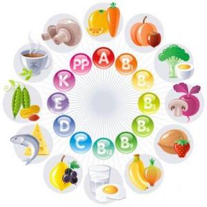 planirovanie-beremennosti-kakie-vitaminy-prinimat