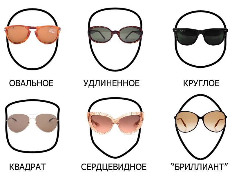 kak-vybrat-opravu-dlya-ochkov